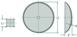 Hladký disk schéma