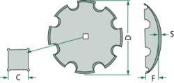 Ozubený disk schéma