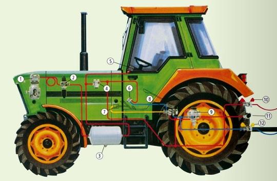 Vzduchové brzdy pro traktory - hlavy spojky pro tažná vozidla a přívěsy